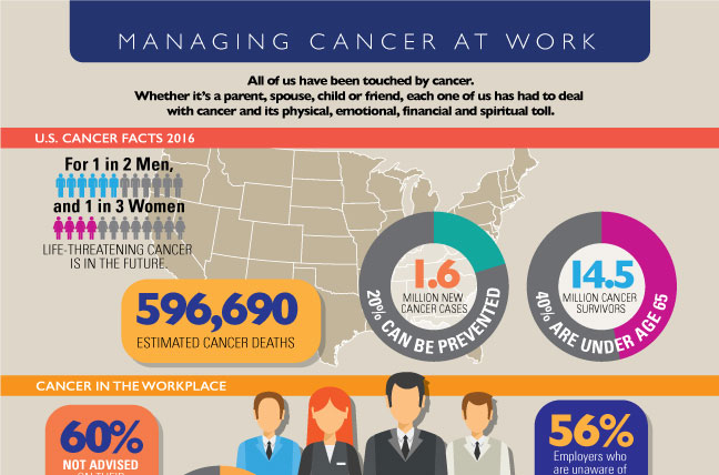 johns_hopkins_managing_cancer-workplace-infographic_slice
